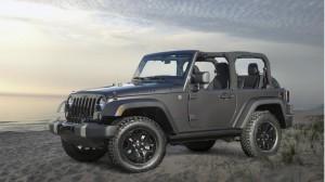 Jeep Wrangler série Willys
