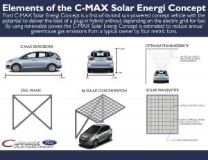 CMAX-Solar-Energi-ELEMENTS
