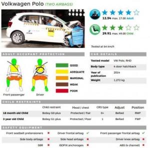 VW-Polo-Airbags-India-Crash-Test