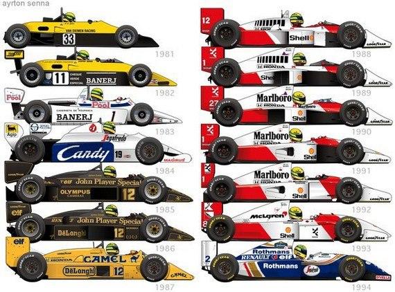 Estes foram os carros que Senna usou na sua trajetória como piloto vencedor