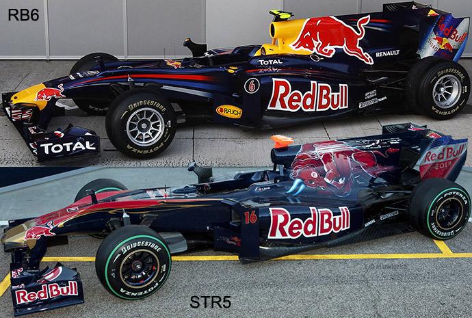 Ferrari quer copiar a Red Bull/Toro Rosso