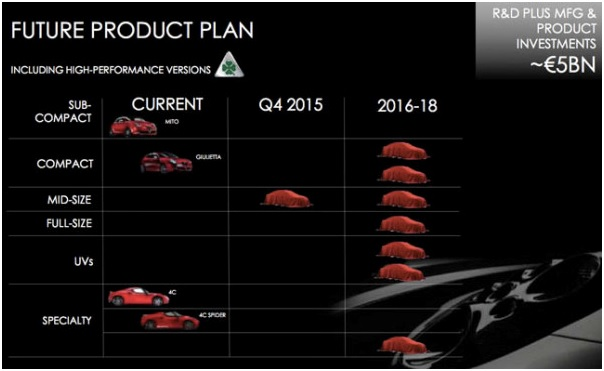 Plano de Produtos 2015-2018