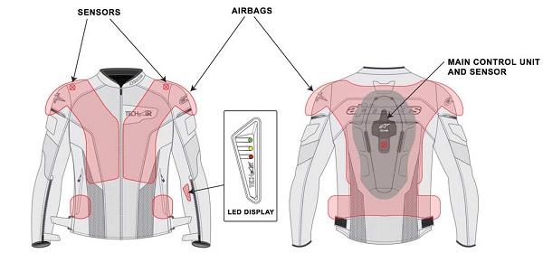 alpinestars_tech-air_viper_light_jacket_illus