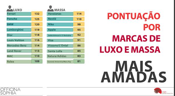 2015_luxo_massa