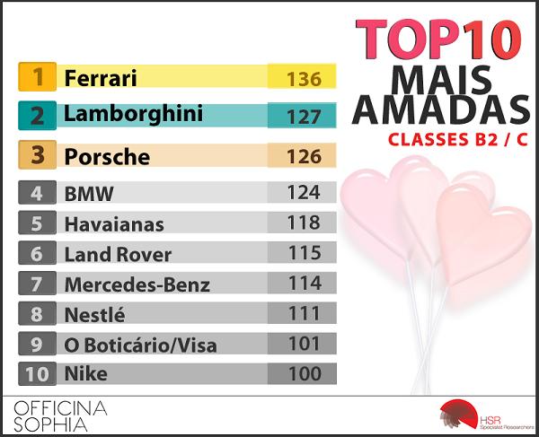 2015_top10_classebc