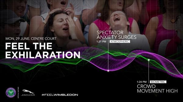 FeelWimbledon