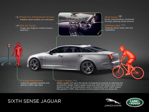 Jaguar-Land-Rover-Mind-Sense