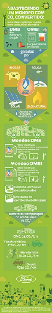 RZ_Infographic_MondeoDME-OME1_AICC11092015