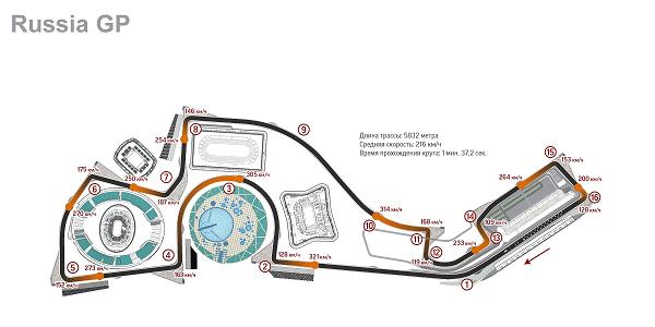 russian-grand-prix-2014-circuit-map